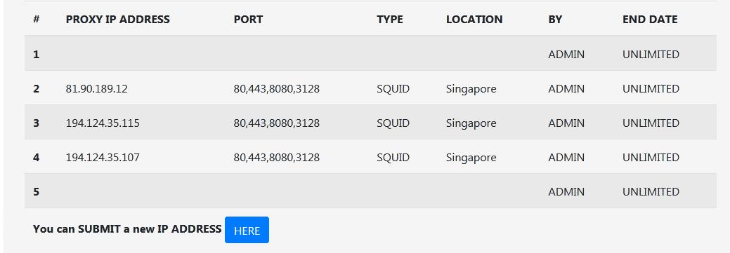 Cara Mendapatkan Server Squid Proxy